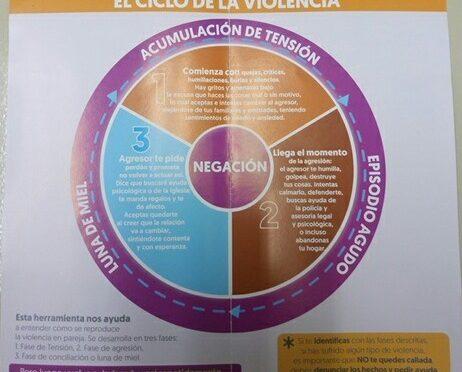 el ciclo de la violencia 2